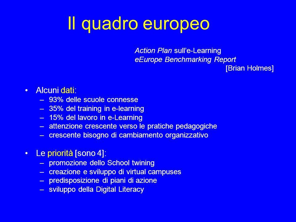 Il quadro europeo Alcuni dati: Le priorità [sono 4]: